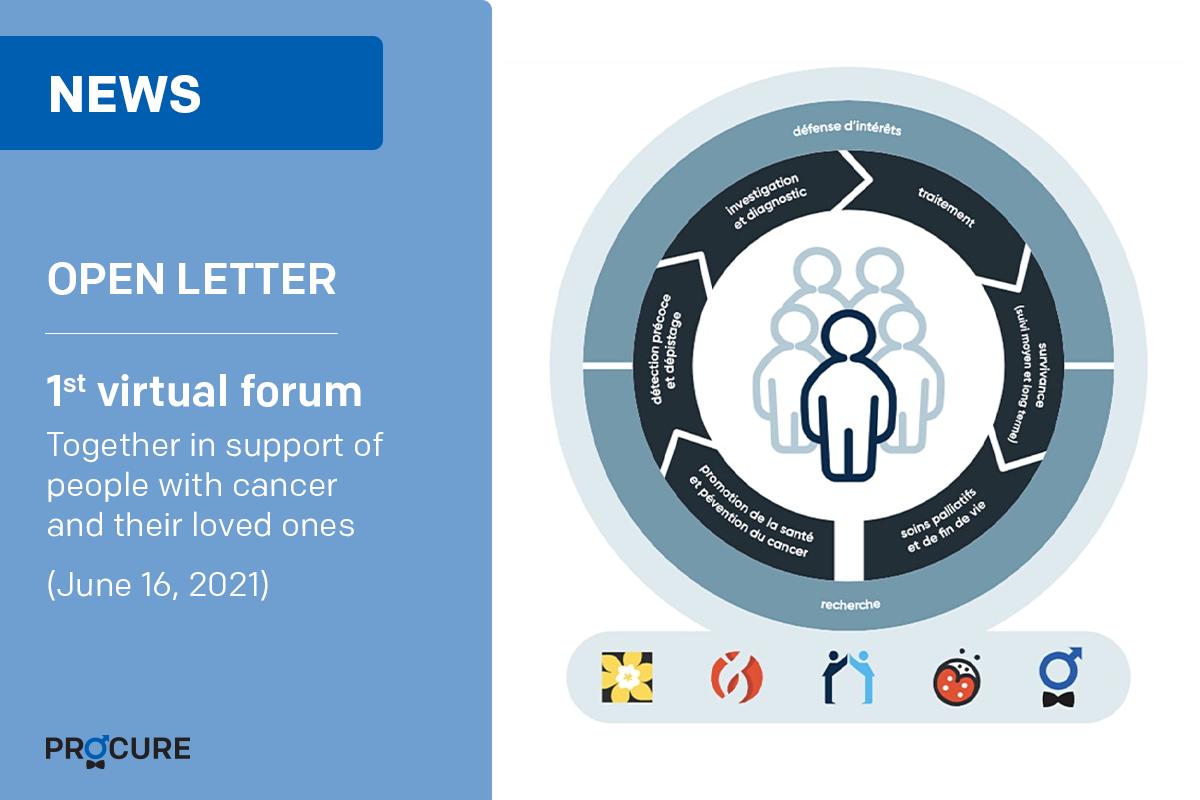 prostate cancer forum 2021